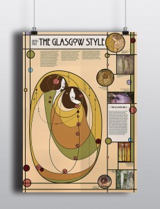 glasgow-poster-mockup